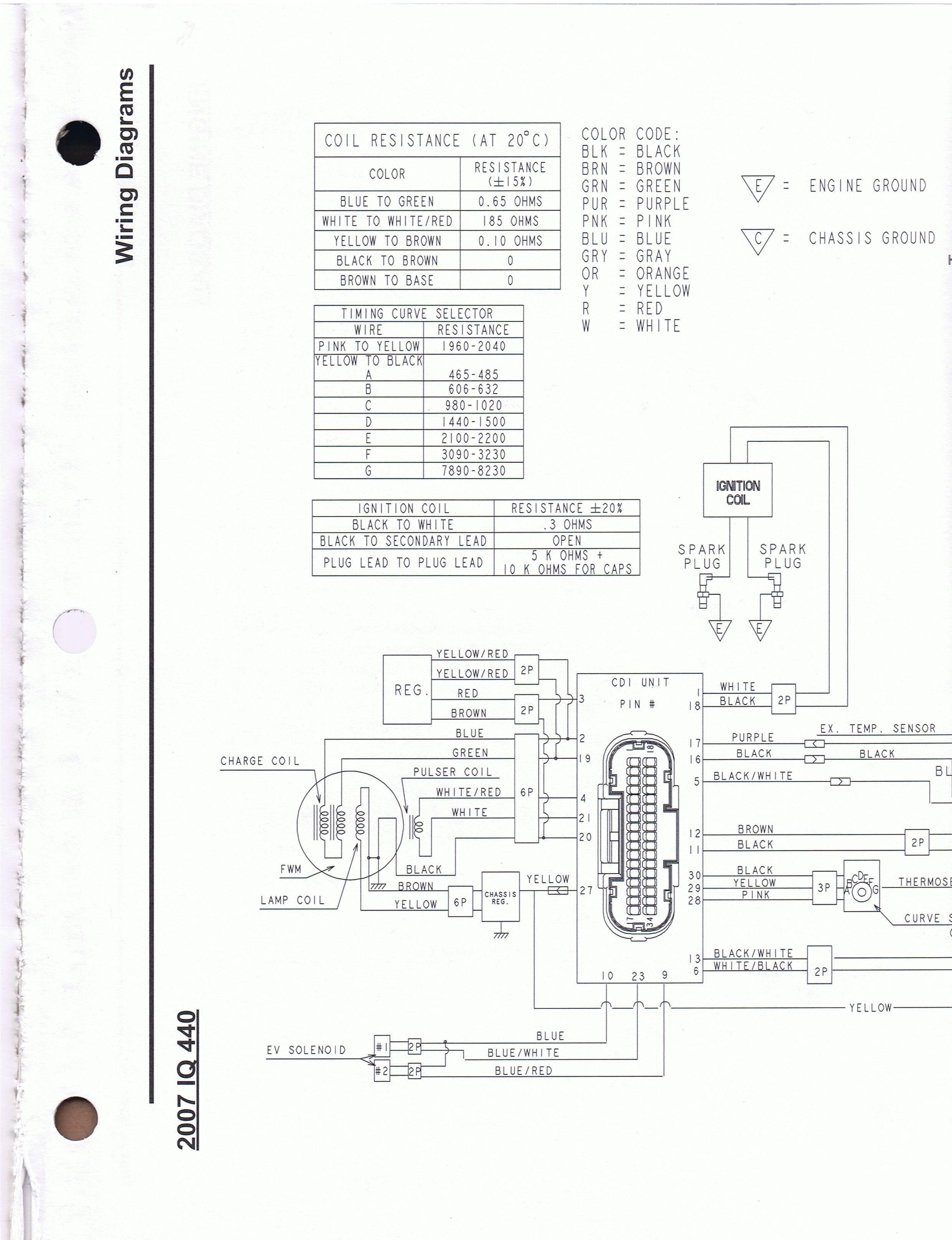600ho Swap Wiring Questions Hardcore Sledder