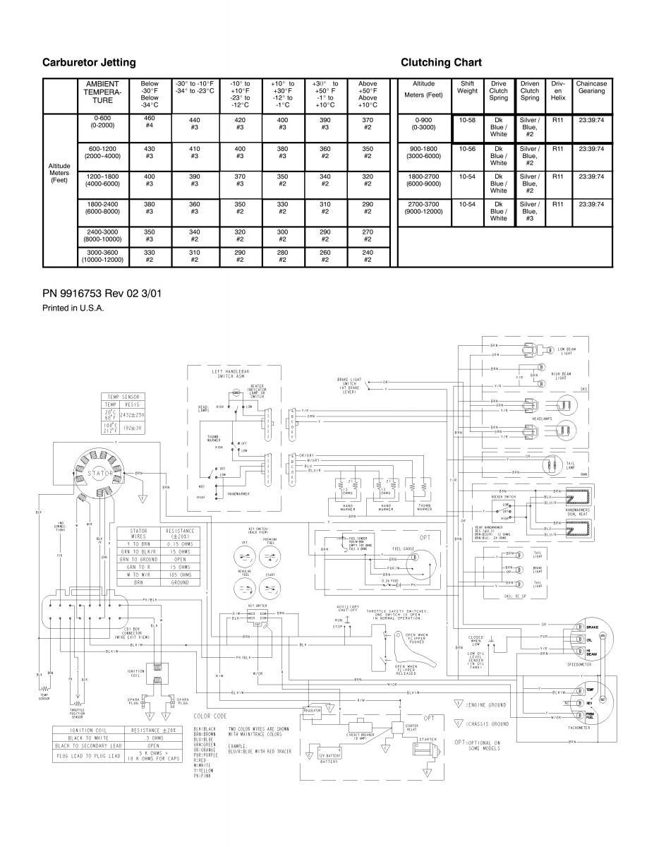2002 Polaris Edge X 600 Wiring Diagram