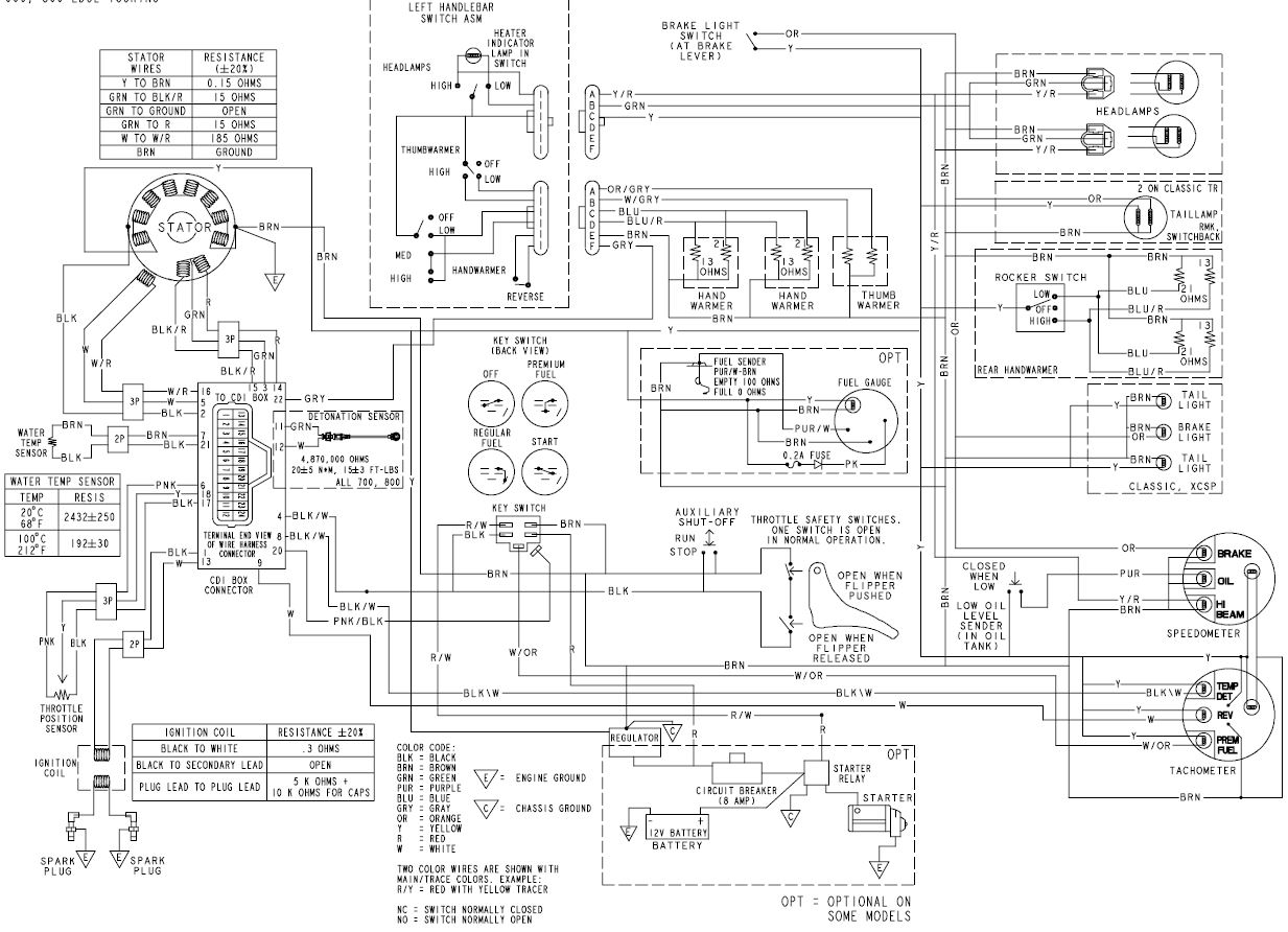 perc problem?? - page 2 - hcs snowmobile forums 1998 polaris xcr 700 wiring diagram #5