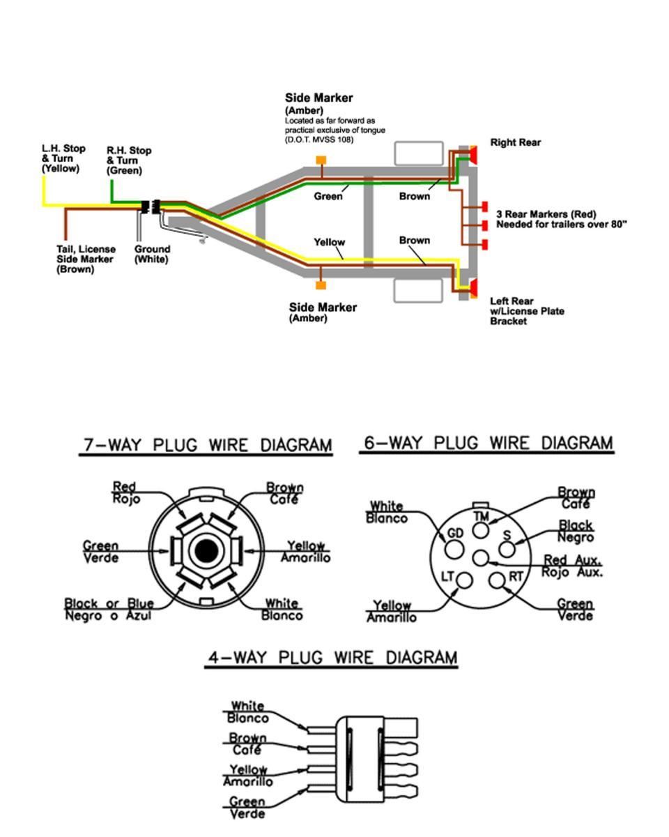 Load Rite Snowmobile Trailer Wiring Diagram