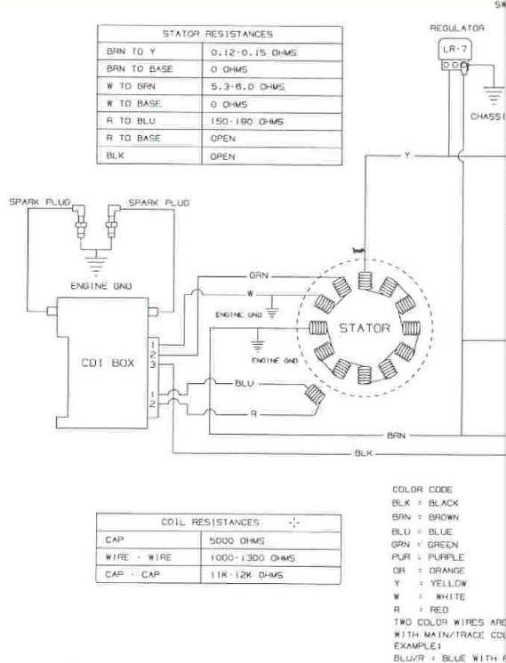 [DIAGRAM_38ZD]  No Spark in 98 RMK 700 | Hardcore Sledder | 1999 Polaris Indy 700 Wire Diagram |  | Hardcore Sledder