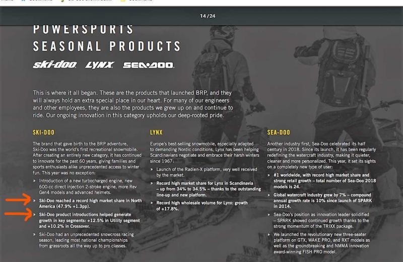 Click image for larger version  Name:Ski-Doo Market Share.jpg Views:76 Size:80.2 KB ID:2054550