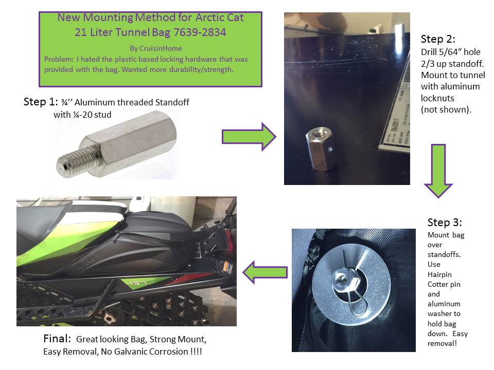 Click image for larger version  Name:tunnel bag mount.jpg Views:101 Size:82.2 KB ID:2038598